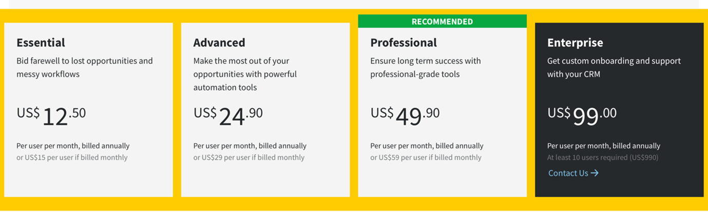 Pipedrive CRM Pricing